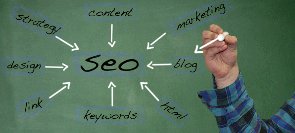 Is It 2B Marketing Search Engine Optimization
